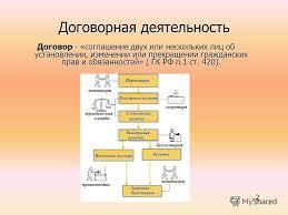 Презентация на тему Дипломная работа Автоматизация учета  2 Договорная деятельность
