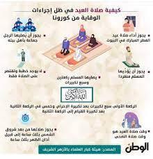 كيفية صلاة العيد في البيوت ✓صلاة... - مدرسة براعم ليبيا