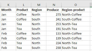 How To Create Stacked Column Chart From A Pivot Table In Excel