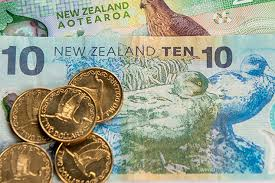 Dollar Vs World Currencies Chart Currency Corner The New Zealand Dollar Vs The Japanese Yen