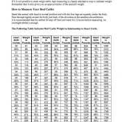 Cow Weight Chart Cow Size Archives Cow Cow Ranch