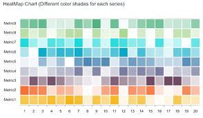 Vue Heatmap Charts Example Apexcharts Js