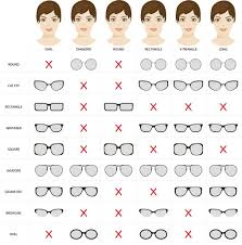 Glasses And Face Shape Chart Find Your Look Ideal Sunglasses