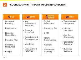 Recruiting Plan Template Volunteer Recruitment Plan Template Business Word Sample
