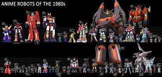 Robot Size Chart Giant Robot Size Charts Featuring The Transformers