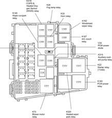 2003 navigator fuse box 2003 wiring diagrams
