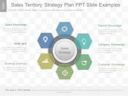 Sales Territory Plan Powerpoint Template Sales Territory Strategy