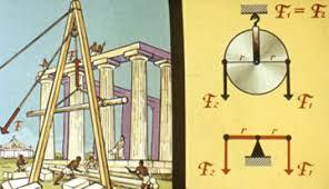 Простые механизмы Блок Класс ная физика Неподвижный блок Архимед рассматривал как равноплечий рычаг Момент силы действующей с одной стороны блока равен моменту силы приложенной с другой
