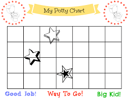 Potty Training Chart 24 Potty Training Essentials For Success Free Printable Chart 20