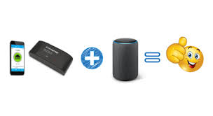 Chamberlain Technical Support Does Chamberlain Myq Work With Alexa Yes And No Automate