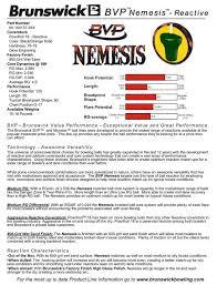Bvp Nemesis Brunswick Bowling