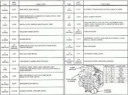 2001 jeep cherokee fuse box wiring diagram shrutiradio 97 jeep cherokee fuse box diagram at 1997 Jeep Grand Cherokee Fuse Box