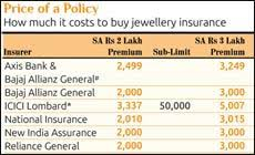 Keeping Jewellery Safe Should You Go For Insurance Or Bank