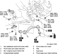 repair guides front suspension lower control arms autozone com exploded view of the front suspension lower control arm rear assembly mazda6 and mazdaspeed6 models
