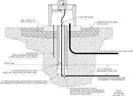 solar panel grounding wiring diagram auto electrical wiring diagram solar panel grounding wiring diagram gallery how to install a ground rod how to install grounding rods