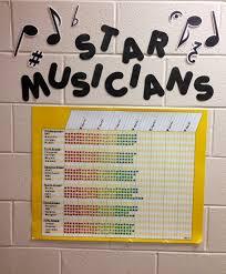 The Room Three Star Chart The Room 3 Star Chart Star Chart