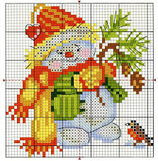 Cross Stitching Patterns Enchanting Free Cross Stitch Pattern Snowman DIY 48 Ideas