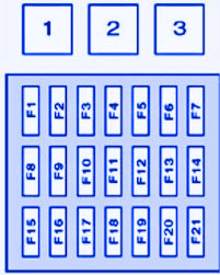 2002 subaru legacy fuse box diagram 2002 image subaru rsk 2002 under the dash fuse box block circuit breaker on 2002 subaru legacy fuse
