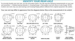 Dana Differential Identification Chart Gm 10 Bolt Rear End Identification Reading Industrial