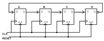 ring counters (johnson ring counter) Wiring Diagram For Counter 4 bit ring counter wiring diagram for intermatic sprinkler timer