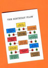 Card Birthday Chart The Birthday Flow Chart Birthday Greeting Cards Birthday