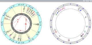 Prince George Natal Chart Cosmobiology By Glorija Lawrence