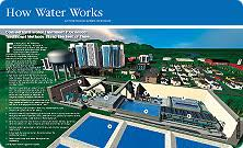 water works how water works american water works association