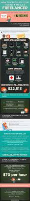 infographic how to calculate your lance hourly rate how to calculate your lance hourly rate infographic by creativelive final