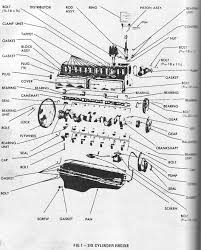 similiar chevy engine schematics keywords well 1959 235 chevy engine water pump on chevrolet 235 engine diagram