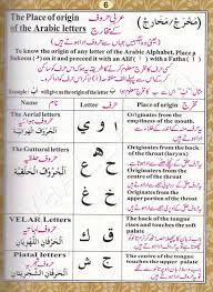 Tajweed Rules Chart Learn Quran Tajweed Rules Pronunciation Makhraj Huruf