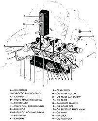 vw beetle diagrams google search my vw super beetle restore 1999 VW Beetle Engine Diagram kuvahaun tulos haulle vw beetle engine blueprint