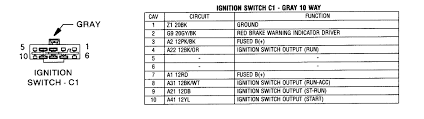 2000 dodge caravan wiring diagram tried to hot wire my van ask your own dodge question