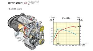 citroen c3 wiring diagram pdf citroen image wiring citroen c3 engine diagram citroen wiring diagrams on citroen c3 wiring diagram pdf