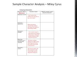 the crucible character analysis lesson character analysis 2
