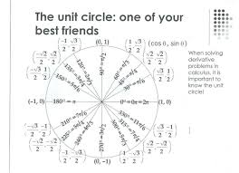 the unit circle i can t believe i have to memorize this