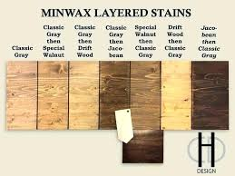 Minwax Oil Based Stain Color Chart Minwax Stain Guide Higginbothambrothers Co