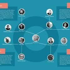 Chart design ideas Creative Flowchart Org Chart Design Ideas Flow Chart Creative Design Small Theasforuminfo Org Chart Design Ideas 5414151267008 Flow Chart Creative Design