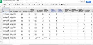 google sheets and essay metrics for writing the paperless trail a couple of weeks ago i a tweet about a google sheets add on called essay metrics by oli trussell i clicked the link and did a little reading