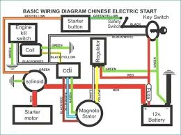 indak 3497644 ignition switch wiring diagram schematic and wiring indak fan switch wiring diagram key blower for on basic o hp cj2a ignition indak