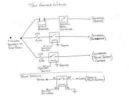 Palomino Rv Wiring Diagram Ford Motorhome Wiring Diagram