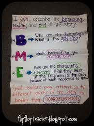 Beginning Middle End Anchor Chart Nc Teacher Stuff Beginning Middle And End Poster On Pinterest