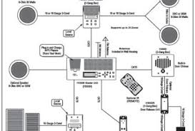 home stereo wiring diagram wiring diagram and hernes home stereo wiring diagrams