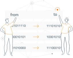 The mathematical field of cryptography is the basis for bitcoin's security. How Does Bitcoin Work Bitcoin