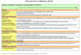 reflective writing jenny connected reflective learning and the glass half empty