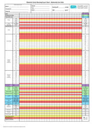 Fillable Online Obstetric Early Warning Score Chart