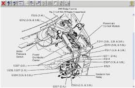 2003 chrysler town country fuse box layout wiring diagram for 2003 chrysler town country fuse box layout images gallery