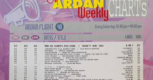 Ardan Chart Radio Branding Materials Music Chart 105 8 Ardan Fm Oz