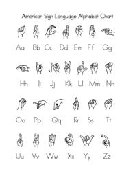 Sign Language Chart Printable American Sign Language Alphabet Chart