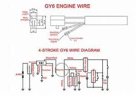 Can i help you find a wiring diagram for some other scooter, atv or motorcycle? 150 Gy6 Scooter Wiring Diagram Clare Turlay Newberry Nicole Stewart Karin Gillespie 41478 Enotecaombrerosse It