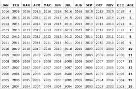 Baseball Age Chart Fillmore Little League Baseball